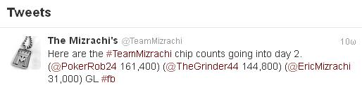 The_Mizrachis_TeamMizrachi-39